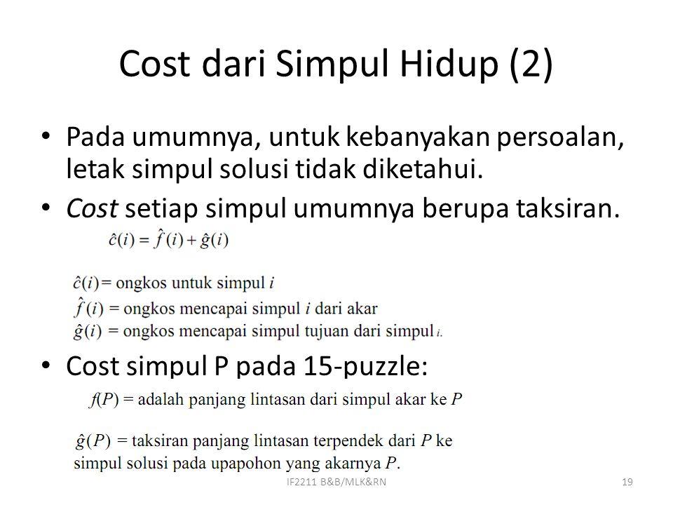 Cost dari Simpul Hidup (2) Pada umumnya, untuk kebanyakan persoalan, letak simpul solusi tidak diketahui. Cost setiap simpul umumnya berupa taksiran.