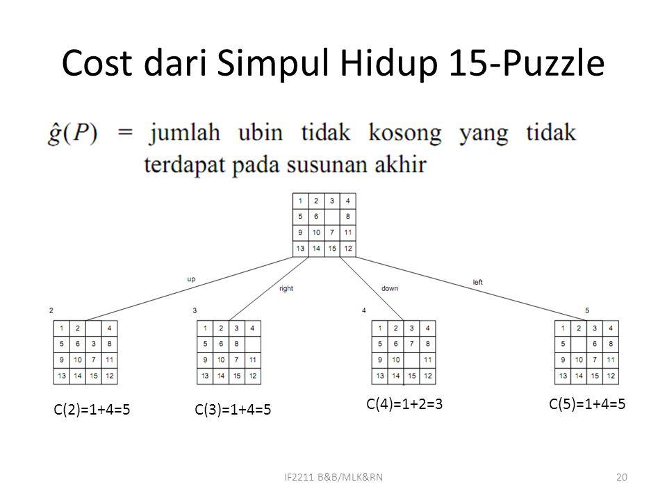 Cost dari Simpul Hidup 15-Puzzle C(2)=1+4=5C(3)=1+4=5 C(4)=1+2=3C(5)=1+4=5 20IF2211 B&B/MLK&RN