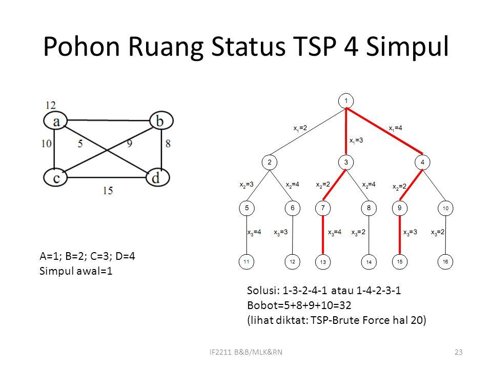 Pohon Ruang Status TSP 4 Simpul IF2211 B&B/MLK&RN23 A=1; B=2; C=3; D=4 Simpul awal=1 Solusi: 1-3-2-4-1 atau 1-4-2-3-1 Bobot=5+8+9+10=32 (lihat diktat: