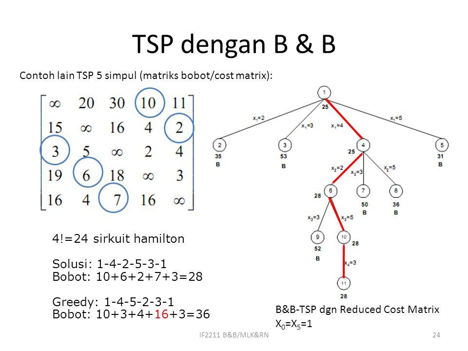 TSP dengan B & B IF2211 B&B/MLK&RN24 4!=24 sirkuit hamilton Solusi: 1-4-2-5-3-1 Bobot: 10+6+2+7+3=28 Greedy: 1-4-5-2-3-1 Bobot: 10+3+4+16+3=36 B&B-TSP dgn Reduced Cost Matrix X 0 =X 5 =1 Contoh lain TSP 5 simpul (matriks bobot/cost matrix):