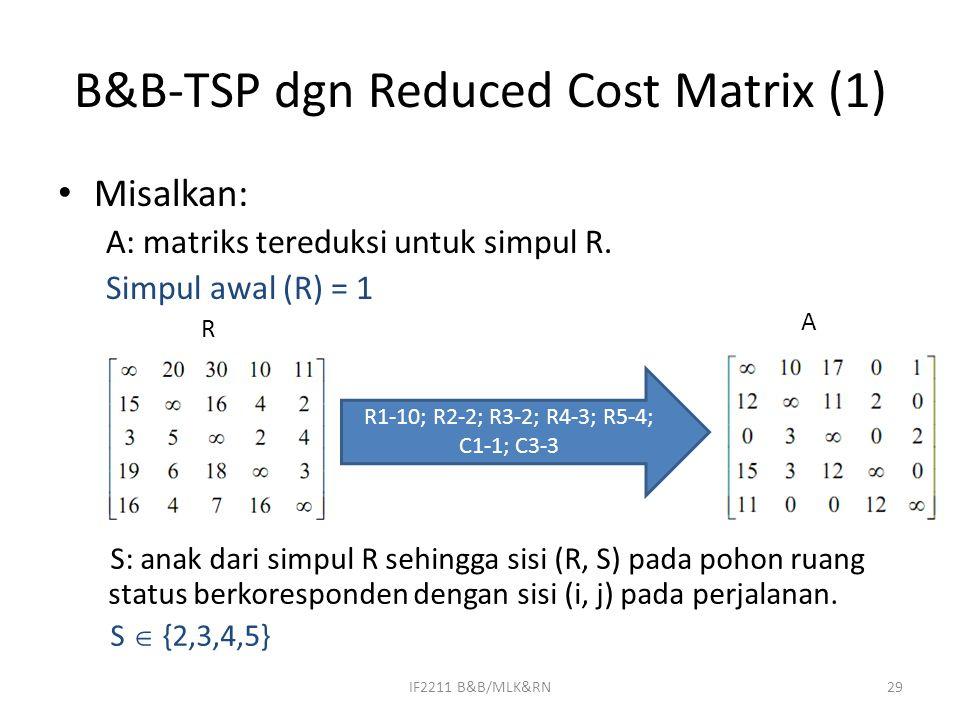 B&B-TSP dgn Reduced Cost Matrix (1) Misalkan: A: matriks tereduksi untuk simpul R. Simpul awal (R) = 1 IF2211 B&B/MLK&RN29 R A R1-10; R2-2; R3-2; R4-3