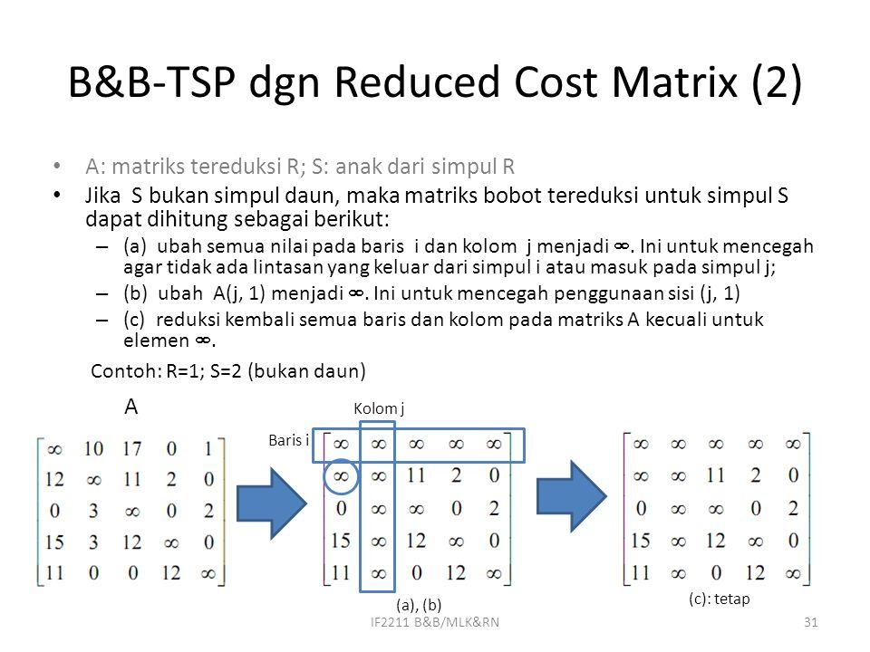 B&B-TSP dgn Reduced Cost Matrix (2) A: matriks tereduksi R; S: anak dari simpul R Jika S bukan simpul daun, maka matriks bobot tereduksi untuk simpul S dapat dihitung sebagai berikut: – (a) ubah semua nilai pada baris i dan kolom j menjadi .