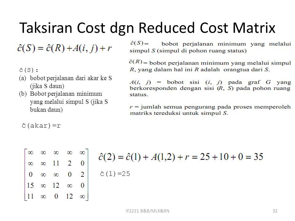 Taksiran Cost dgn Reduced Cost Matrix IF2211 B&B/MLK&RN32 ĉ(S): (a)bobot perjalanan dari akar ke S (jika S daun) (b)Bobot perjalanan minimum yang melalui simpul S (jika S bukan daun) ĉ(1)=25 ĉ(akar)=r