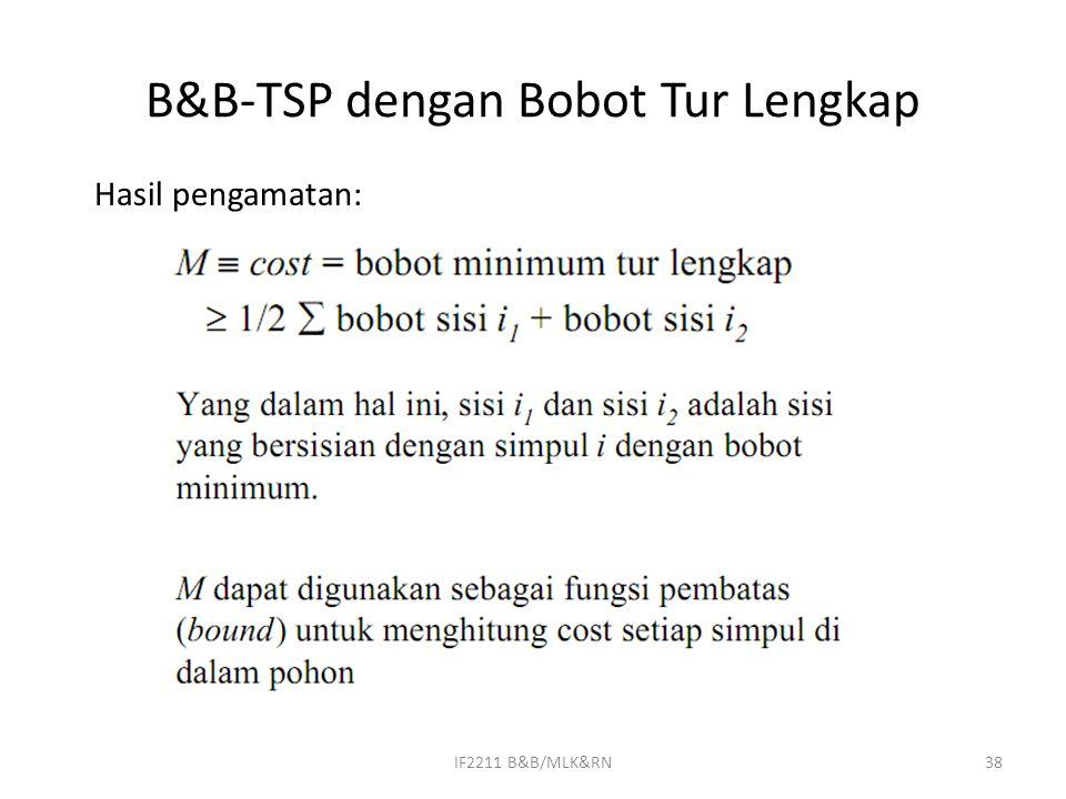 B&B-TSP dengan Bobot Tur Lengkap IF2211 B&B/MLK&RN38 Hasil pengamatan: