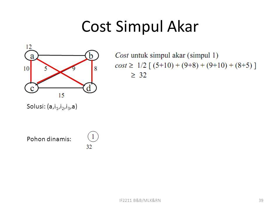 Cost Simpul Akar IF2211 B&B/MLK&RN39 Solusi: (a,i 1,i 2,i 3,a) Pohon dinamis: