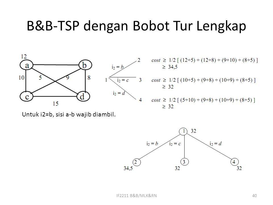 B&B-TSP dengan Bobot Tur Lengkap IF2211 B&B/MLK&RN40 Untuk i2=b, sisi a-b wajib diambil.