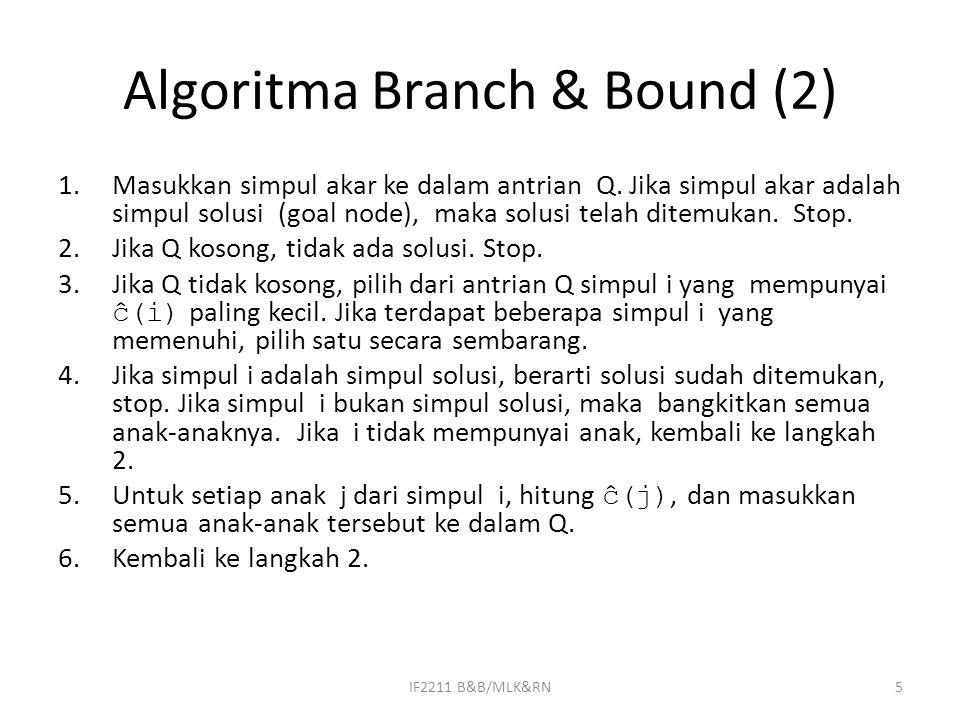 Algoritma Branch & Bound (2) 1.Masukkan simpul akar ke dalam antrian Q. Jika simpul akar adalah simpul solusi (goal node), maka solusi telah ditemukan