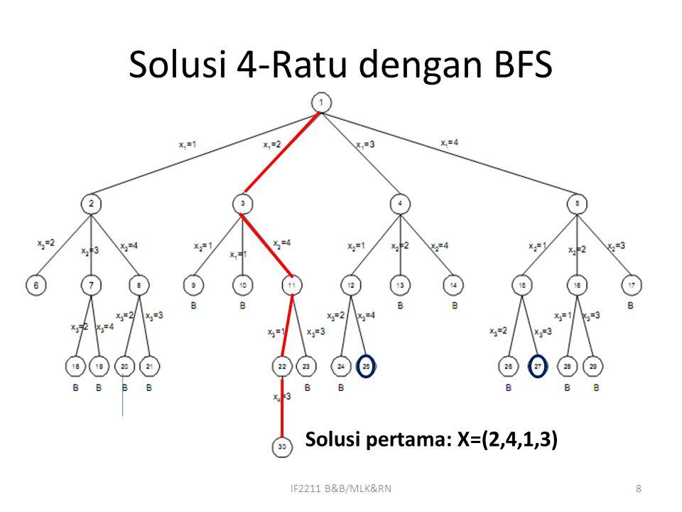 B&B-TSP dgn Reduced Cost Matrix (1) Misalkan: A: matriks tereduksi untuk simpul R.