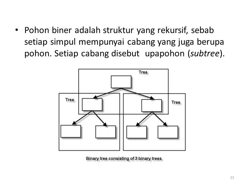 Pohon biner adalah struktur yang rekursif, sebab setiap simpul mempunyai cabang yang juga berupa pohon. Setiap cabang disebut upapohon (subtree). 21