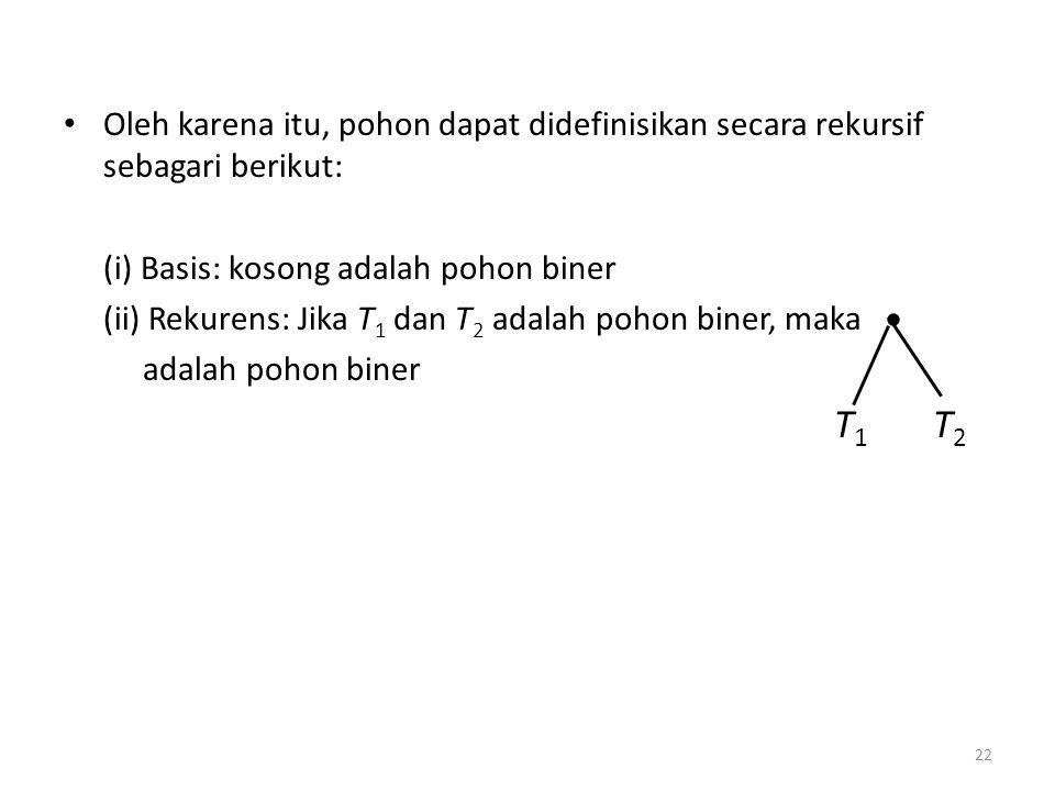 Oleh karena itu, pohon dapat didefinisikan secara rekursif sebagari berikut: (i) Basis: kosong adalah pohon biner (ii) Rekurens: Jika T 1 dan T 2 adalah pohon biner, maka  adalah pohon biner T 1 T 2 22