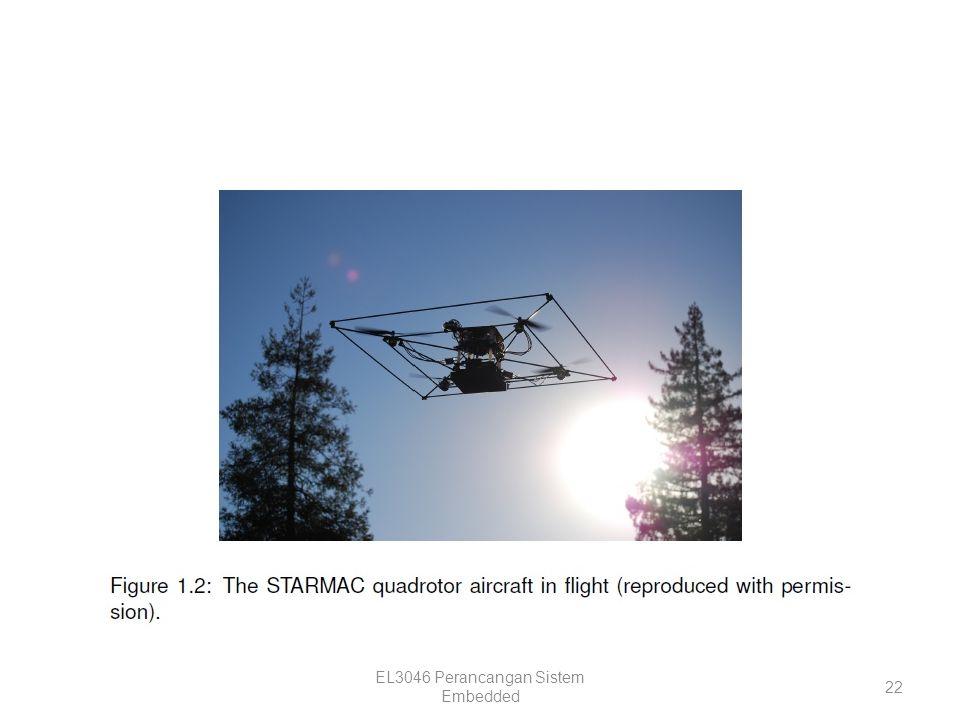EL3046 Perancangan Sistem Embedded 22