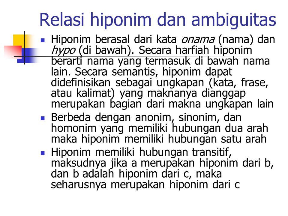 Relasi hiponim dan ambiguitas Hiponim berasal dari kata onama (nama) dan hypo (di bawah). Secara harfiah hiponim berarti nama yang termasuk di bawah n