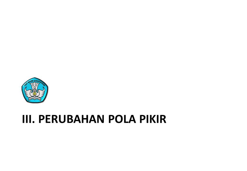 III. PERUBAHAN POLA PIKIR