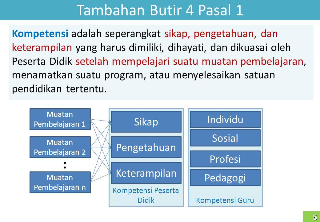 Kompetensi Peserta Didik Tambahan Butir 4 Pasal 1 Kompetensi adalah seperangkat sikap, pengetahuan, dan keterampilan yang harus dimiliki, dihayati, da