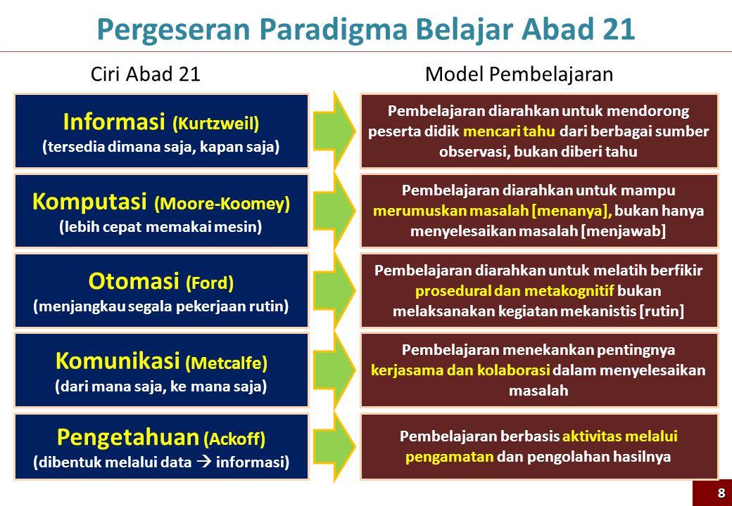 Perubahan Pola Pembelajaran SD/MI NoStatusRumusan Kurikulum Baru 1Pembelajaran terpadu antara pengetahuan, keterampilan, sikap.