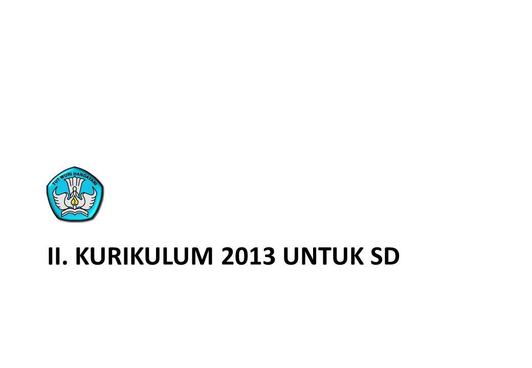 II. KURIKULUM 2013 UNTUK SD