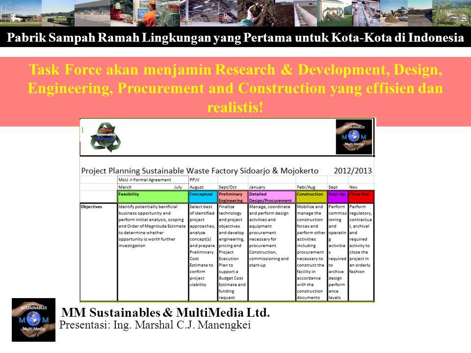 Pabrik Sampah Ramah Lingkungan yang Pertama untuk Kota-Kota di Indonesia Task Force akan menjamin Research & Development, Design, Engineering, Procure
