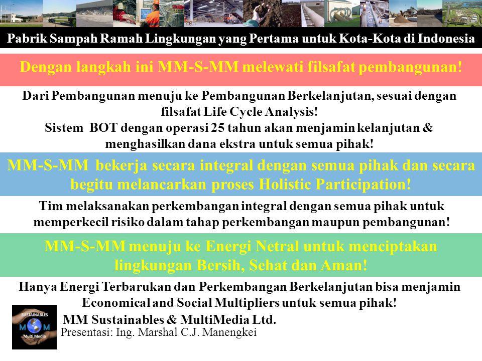 Pabrik Sampah Ramah Lingkungan yang Pertama untuk Kota-Kota di Indonesia Dari Pembangunan menuju ke Pembangunan Berkelanjutan, sesuai dengan filsafat