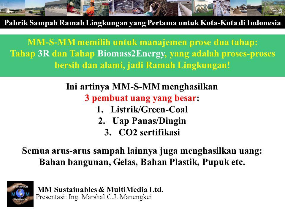 Pabrik Sampah Ramah Lingkungan yang Pertama untuk Kota-Kota di Indonesia Ini artinya MM-S-MM menghasilkan 3 pembuat uang yang besar: 1.Listrik/Green-C