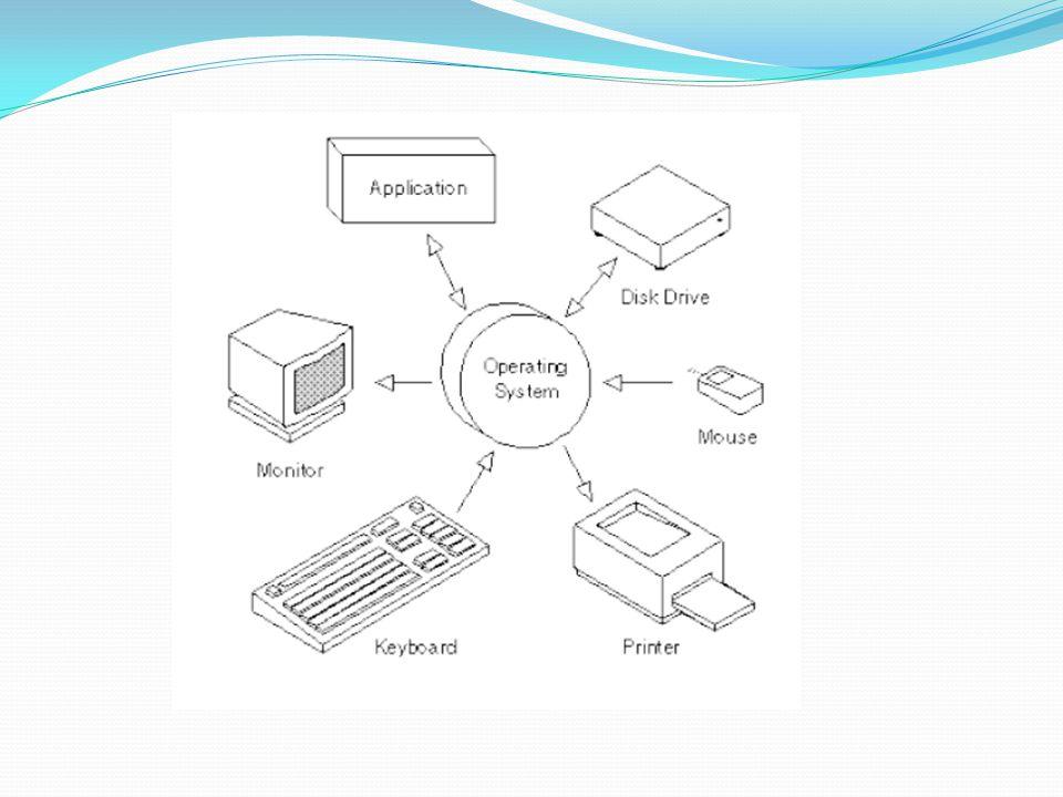 5. Manajemen Penyimpanan Sekunder (Secondary-storage)