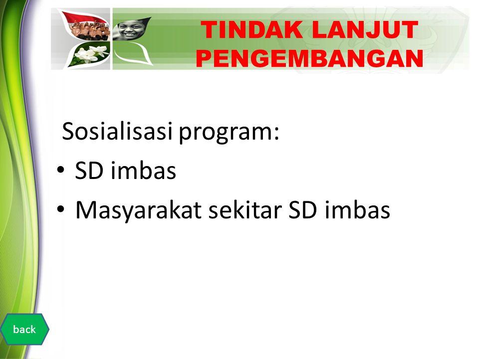 Sosialisasi program: SD imbas Masyarakat sekitar SD imbas TINDAK LANJUT PENGEMBANGAN back