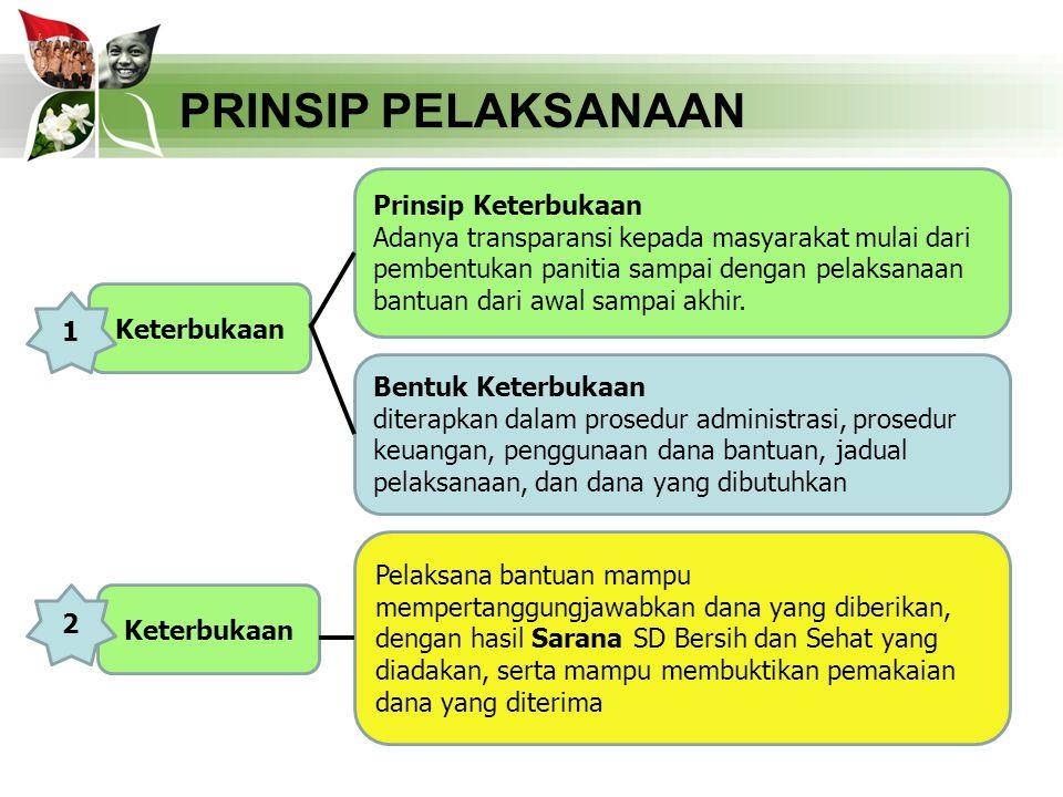 PRINSIP PELAKSANAAN Prinsip Keterbukaan Adanya transparansi kepada masyarakat mulai dari pembentukan panitia sampai dengan pelaksanaan bantuan dari aw
