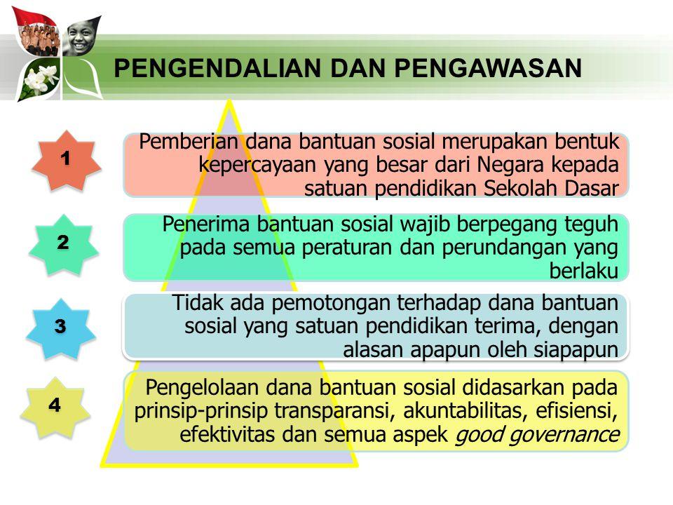 34 PELAPORAN 1.Kepala Sekolah wajib membuat dan menyampaikan laporan tertulis tentang pelaksanaan bantuan Penyelenggaraan Sekolah Dasar Bersih dan Sehat tahun 2014.