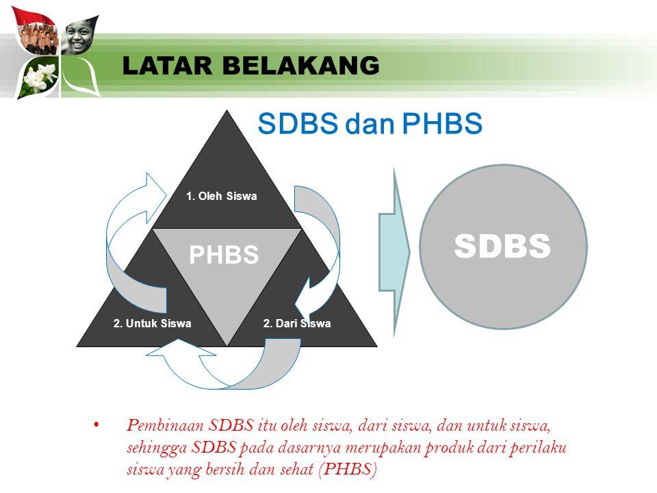 Pembinaan SDBS itu oleh siswa, dari siswa, dan untuk siswa, sehingga SDBS pada dasarnya merupakan produk dari perilaku siswa yang bersih dan sehat (PH