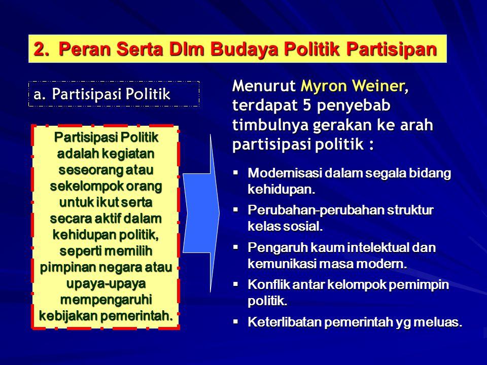 2.Peran Serta Dlm Budaya Politik Partisipan a.Partisipasi Politik Partisipasi Politik adalah kegiatan seseorang atau sekelompok orang untuk ikut serta secara aktif dalam kehidupan politik, seperti memilih pimpinan negara atau upaya-upaya mempengaruhi kebijakan pemerintah.