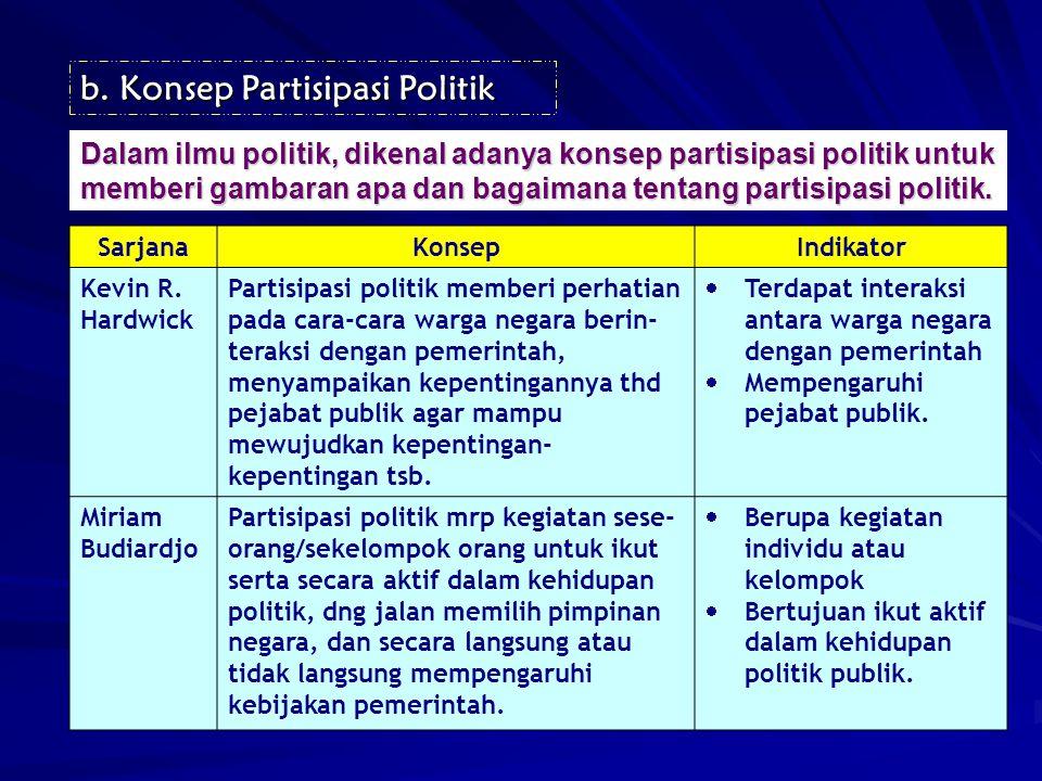 b.Konsep Partisipasi Politik Dalam ilmu politik, dikenal adanya konsep partisipasi politik untuk memberi gambaran apa dan bagaimana tentang partisipasi politik.