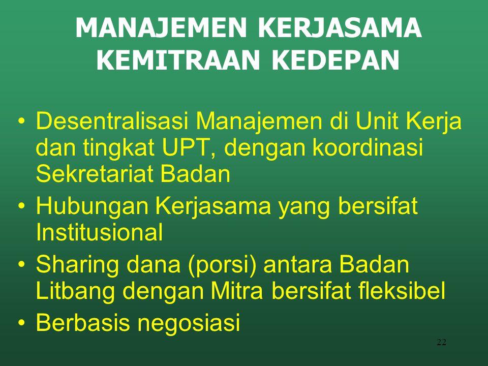 22 MANAJEMEN KERJASAMA KEMITRAAN KEDEPAN Desentralisasi Manajemen di Unit Kerja dan tingkat UPT, dengan koordinasi Sekretariat Badan Hubungan Kerjasam