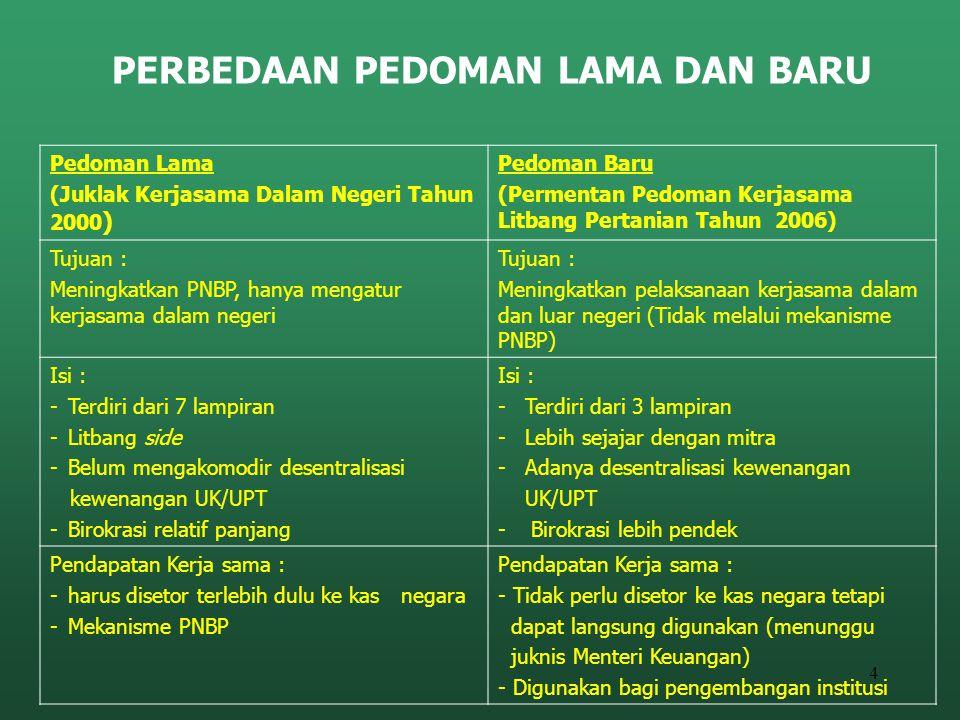 4 PERBEDAAN PEDOMAN LAMA DAN BARU Pedoman Lama (Juklak Kerjasama Dalam Negeri Tahun 2000 ) Pedoman Baru (Permentan Pedoman Kerjasama Litbang Pertanian