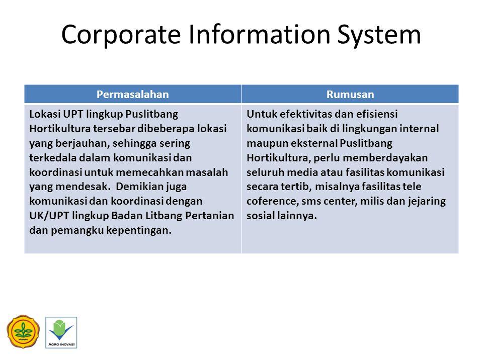 Corporate Information System PermasalahanRumusan Lokasi UPT lingkup Puslitbang Hortikultura tersebar dibeberapa lokasi yang berjauhan, sehingga sering terkedala dalam komunikasi dan koordinasi untuk memecahkan masalah yang mendesak.