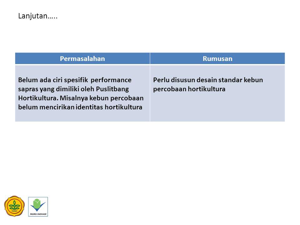 Lanjutan….. PermasalahanRumusan Belum ada ciri spesifik performance sapras yang dimiliki oleh Puslitbang Hortikultura. Misalnya kebun percobaan belum