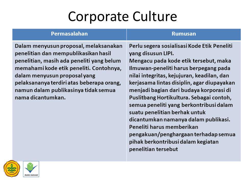 Corporate Culture PermasalahanRumusan Dalam menyusun proposal, melaksanakan penelitian dan mempublikasikan hasil penelitian, masih ada peneliti yang belum memahami kode etik peneliti.