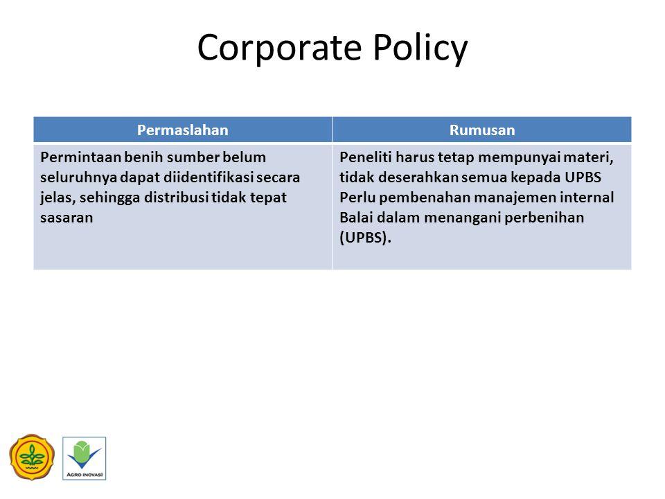 Corporate Policy PermaslahanRumusan Permintaan benih sumber belum seluruhnya dapat diidentifikasi secara jelas, sehingga distribusi tidak tepat sasara