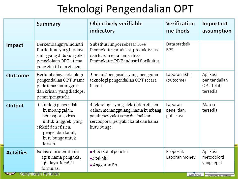 32 Teknologi Pengendalian OPT
