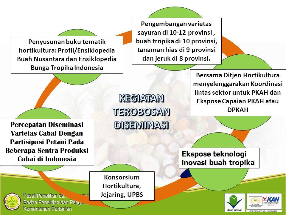 Text Konsorsium Hortikultura, Jejaring, UPBS Bersama Ditjen Hortikultura menyelenggarakan Koordinasi lintas sektor untuk PKAH dan Ekspose Capaian PKAH