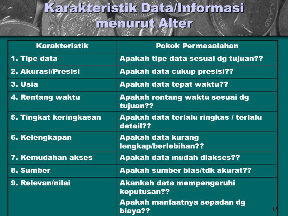 15 Karakteristik Data/Informasi menurut Alter KarakteristikPokok Permasalahan 1. Tipe dataApakah tipe data sesuai dg tujuan?? 2. Akurasi/PresisiApakah