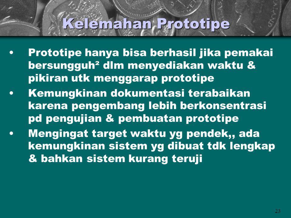 23 Kelemahan Prototipe Prototipe hanya bisa berhasil jika pemakai bersungguh² dlm menyediakan waktu & pikiran utk menggarap prototipe Kemungkinan doku