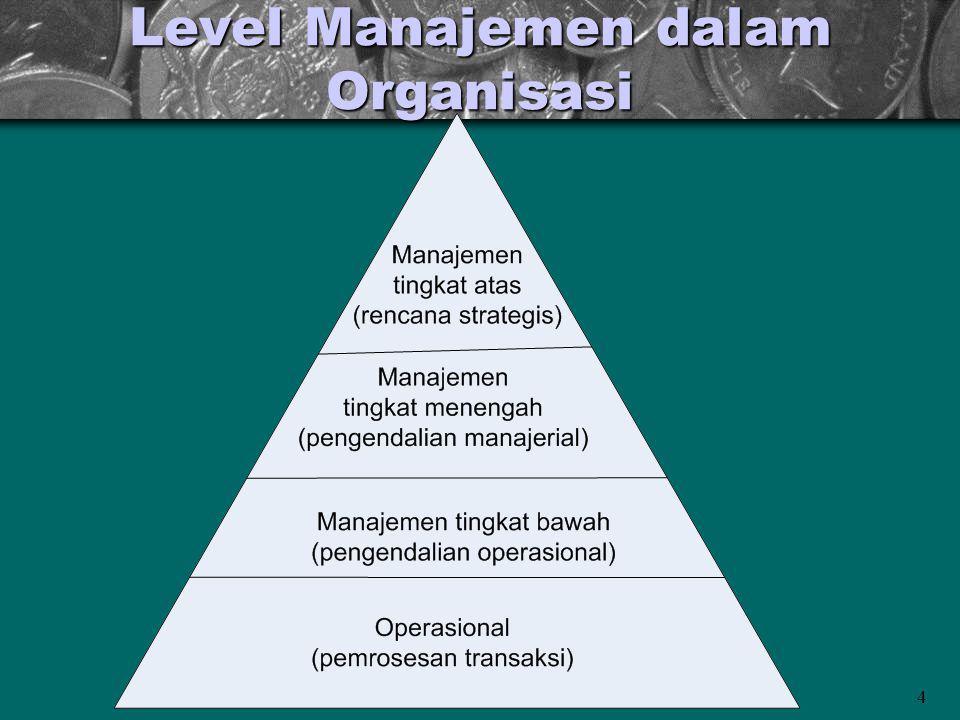 4 Level Manajemen dalam Organisasi