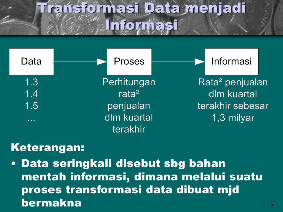 9 Transformasi Data menjadi Informasi Keterangan: Data seringkali disebut sbg bahan mentah informasi, dimana melalui suatu proses transformasi data di