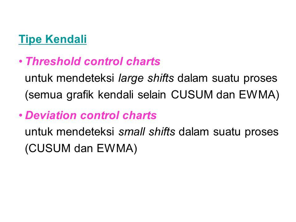 Tipe Kendali Threshold control charts untuk mendeteksi large shifts dalam suatu proses (semua grafik kendali selain CUSUM dan EWMA) Deviation control