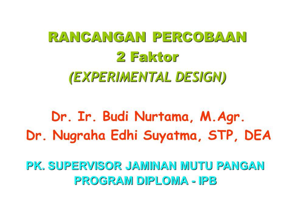 RANCANGAN PERCOBAAN 2 Faktor (EXPERIMENTAL DESIGN) Dr. Ir. Budi Nurtama, M.Agr. Dr. Nugraha Edhi Suyatma, STP, DEA PK. SUPERVISOR JAMINAN MUTU PANGAN