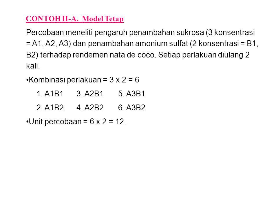 CONTOH II-A. Model Tetap Percobaan meneliti pengaruh penambahan sukrosa (3 konsentrasi = A1, A2, A3) dan penambahan amonium sulfat (2 konsentrasi = B1