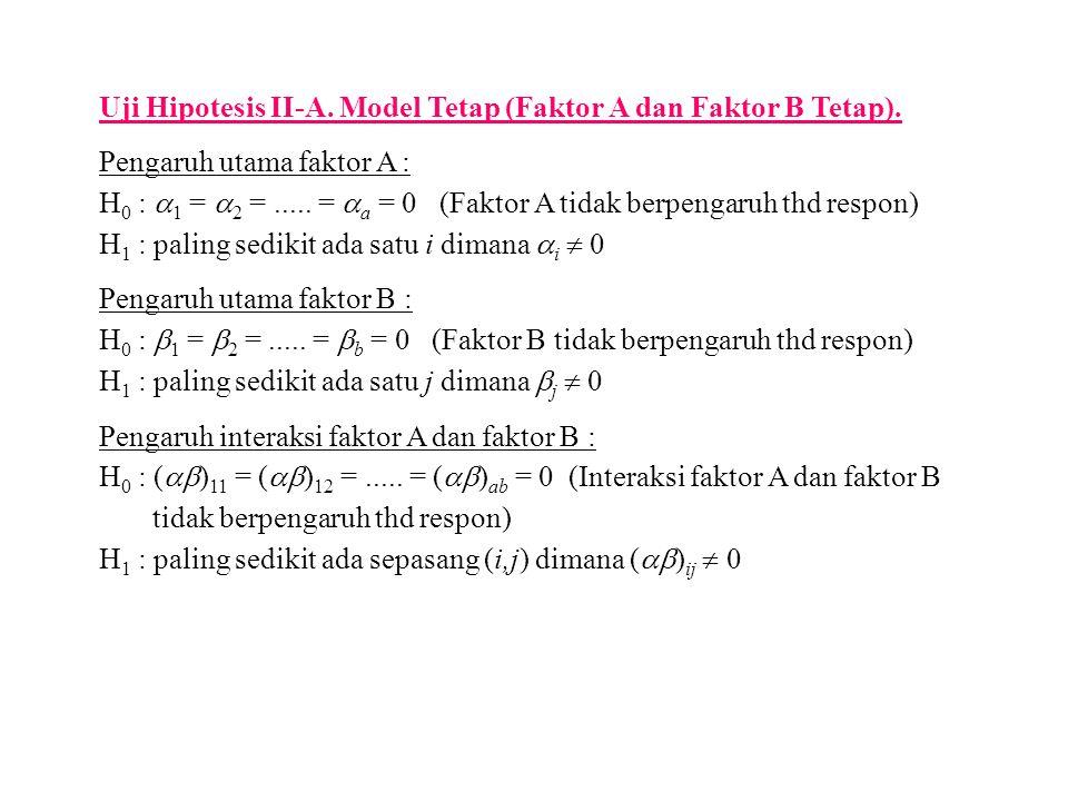 Uji Hipotesis II-A. Model Tetap (Faktor A dan Faktor B Tetap). Pengaruh utama faktor A : H 0 :  1 =  2 =..... =  a = 0 (Faktor A tidak berpengaruh