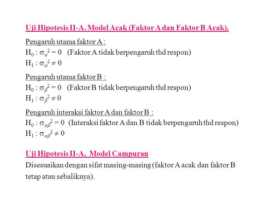 Uji Hipotesis II-A. Model Acak (Faktor A dan Faktor B Acak). Pengaruh utama faktor A : H 0 :   2 = 0 (Faktor A tidak berpengaruh thd respon) H 1 : 