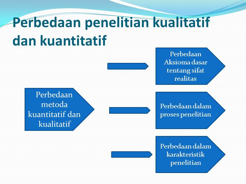 Perbedaan penelitian kualitatif dan kuantitatif Perbedaan metoda kuantitatif dan kualitatif Perbedaan dalam karakteristik penelitian Perbedaan dalam proses penelitian Perbedaan Aksioma dasar tentang sifat realitas