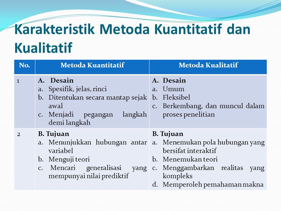 Karakteristik Metoda Kuantitatif dan Kualitatif No.Metoda KuantitatifMetoda Kualitatif 1A.