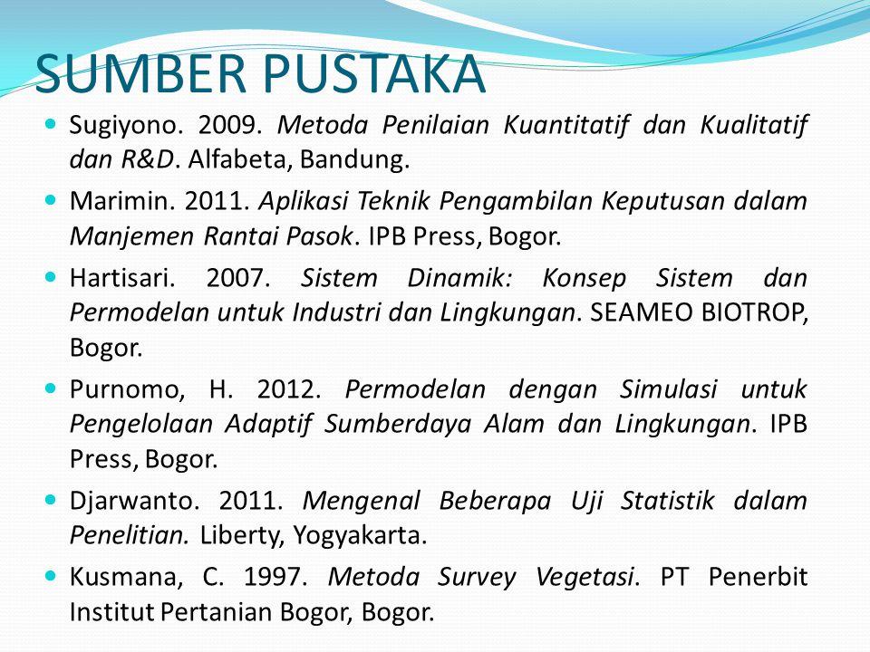 SUMBER PUSTAKA Sugiyono.2009. Metoda Penilaian Kuantitatif dan Kualitatif dan R&D.